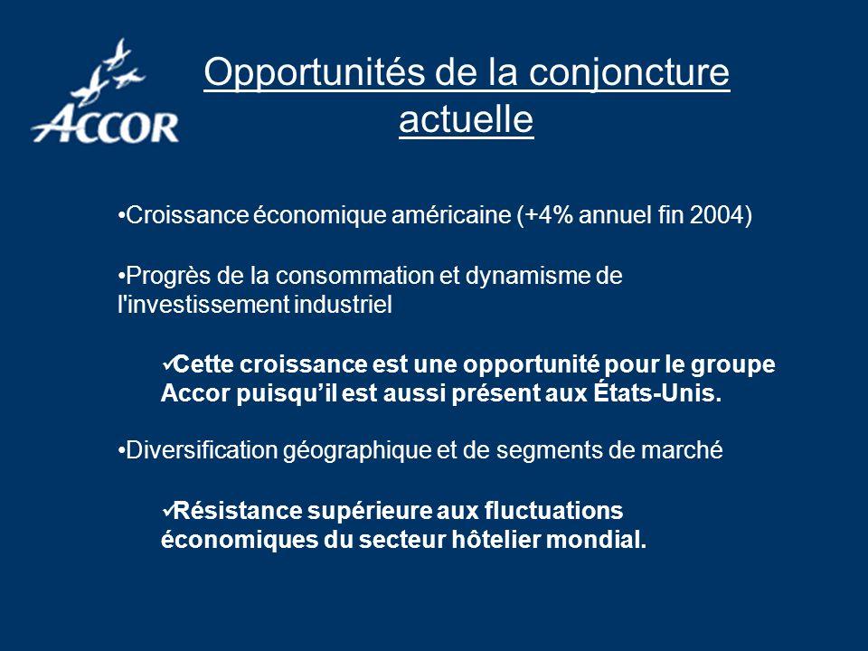 Croissance économique américaine (+4% annuel fin 2004) Progrès de la consommation et dynamisme de l investissement industriel Cette croissance est une opportunité pour le groupe Accor puisquil est aussi présent aux États-Unis.