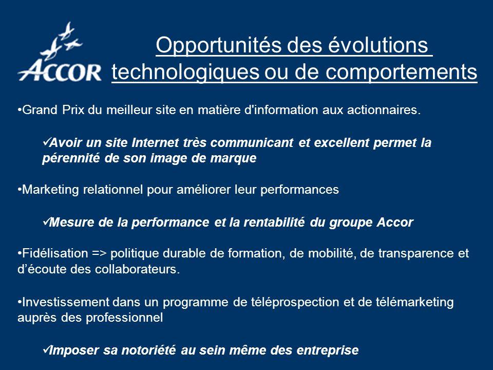 Opportunités des évolutions technologiques ou de comportements Grand Prix du meilleur site en matière d'information aux actionnaires. Avoir un site In