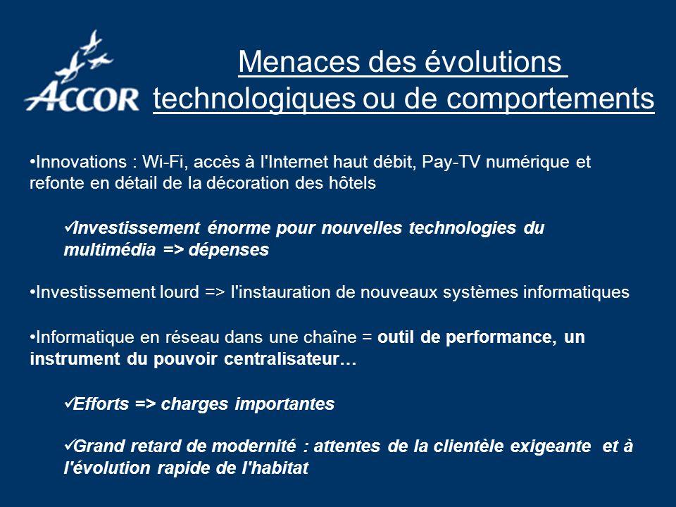 Menaces des évolutions technologiques ou de comportements Innovations : Wi-Fi, accès à l'Internet haut débit, Pay-TV numérique et refonte en détail de