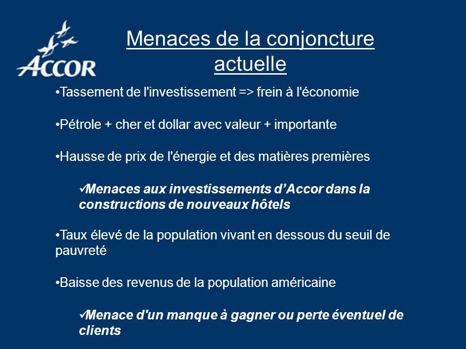 Menaces de la conjoncture actuelle Tassement de l'investissement => frein à l'économie Pétrole + cher et dollar avec valeur + importante Hausse de pri