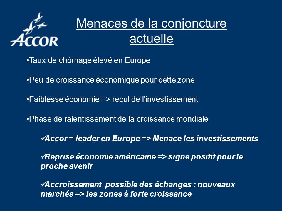 Menaces de la conjoncture actuelle Taux de chômage élevé en Europe Peu de croissance économique pour cette zone Faiblesse économie => recul de l'inves
