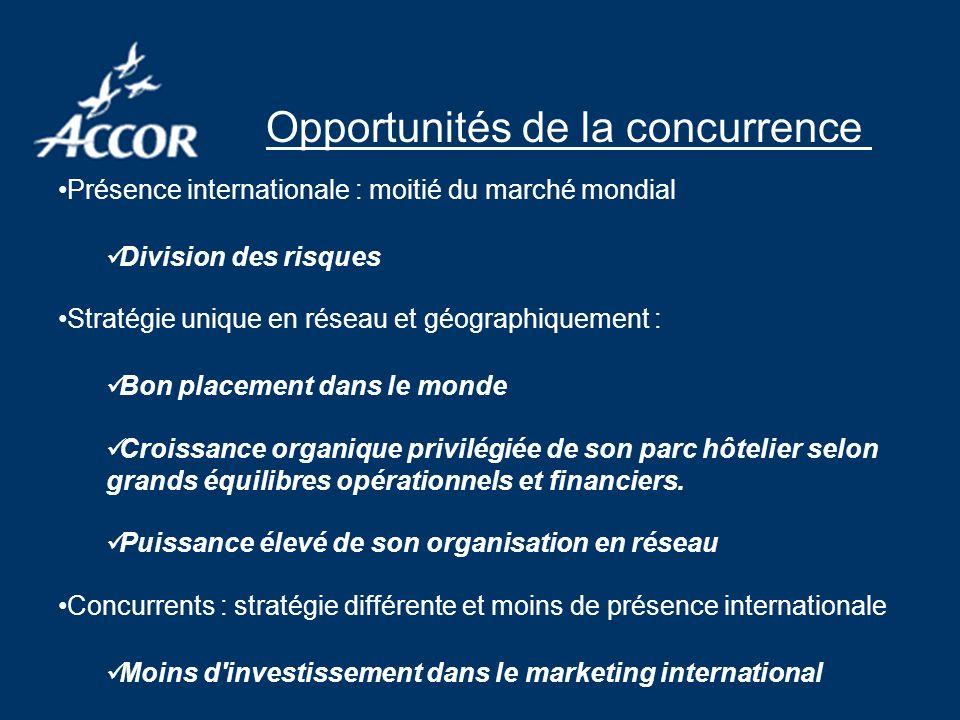 Opportunités de la concurrence Présence internationale : moitié du marché mondial Division des risques Stratégie unique en réseau et géographiquement