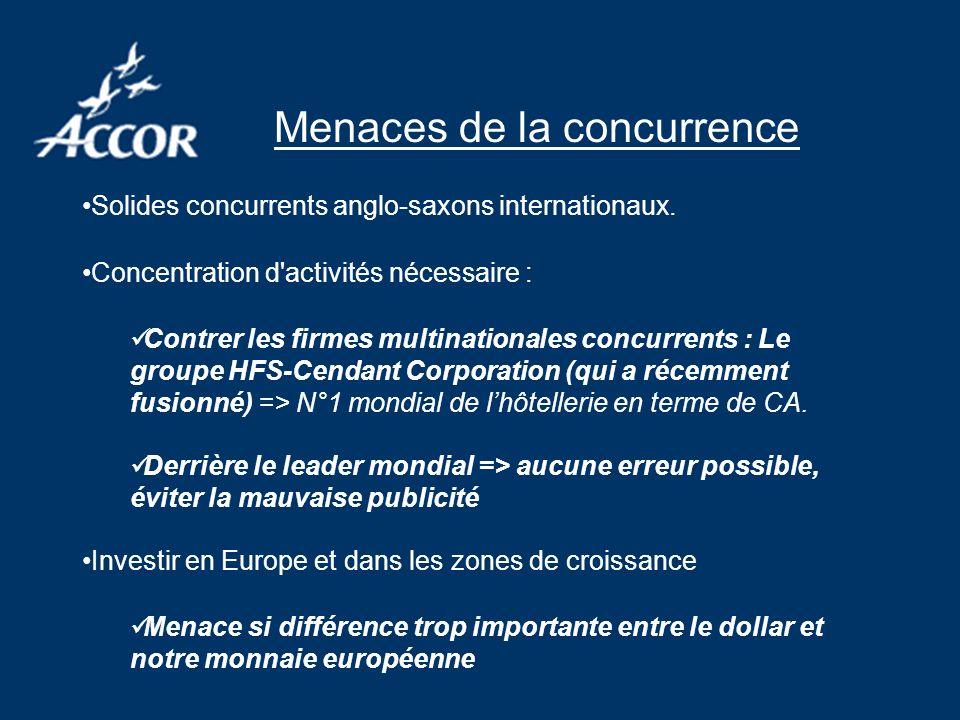Menaces de la concurrence Solides concurrents anglo-saxons internationaux.