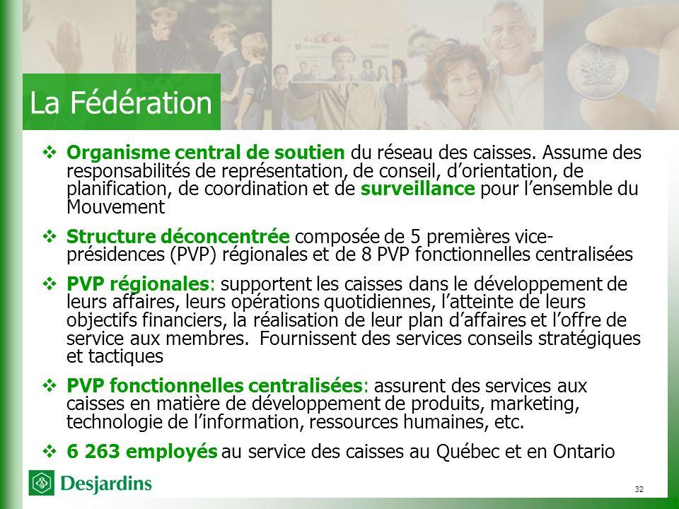 32 La Fédération Organisme central de soutien du réseau des caisses.
