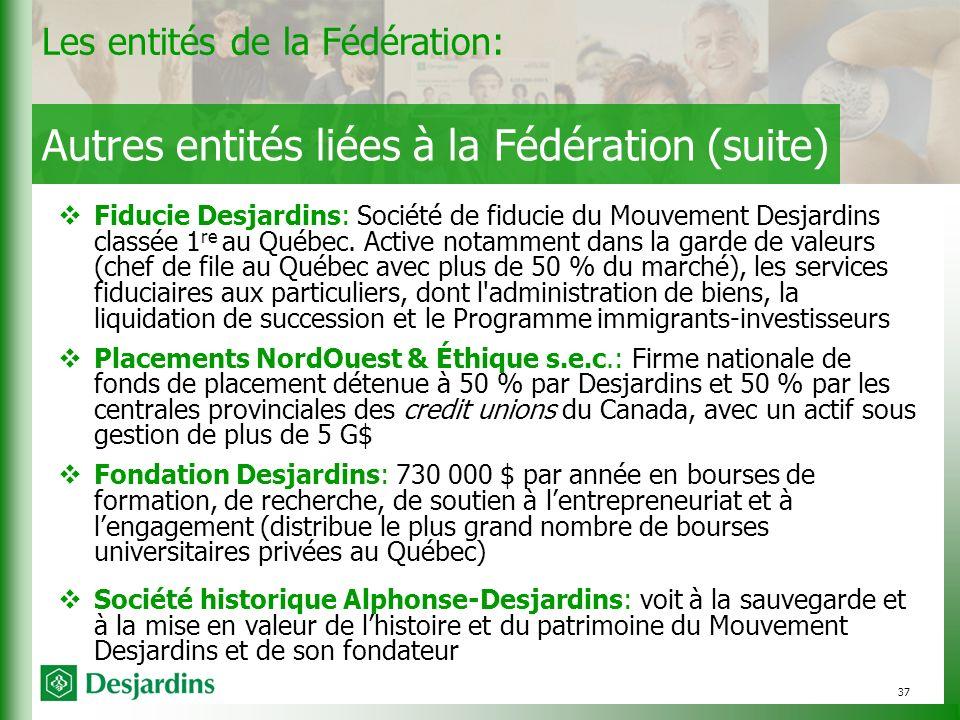 37 Autres entités liées à la Fédération (suite) Fiducie Desjardins: Société de fiducie du Mouvement Desjardins classée 1 re au Québec.