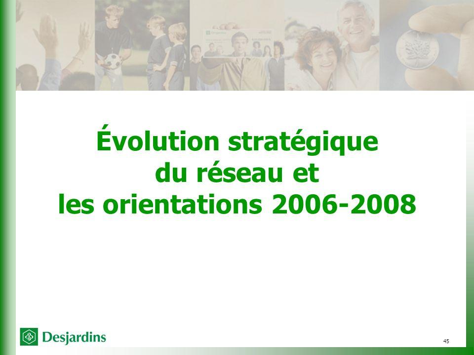 45 Évolution stratégique du réseau et les orientations 2006-2008