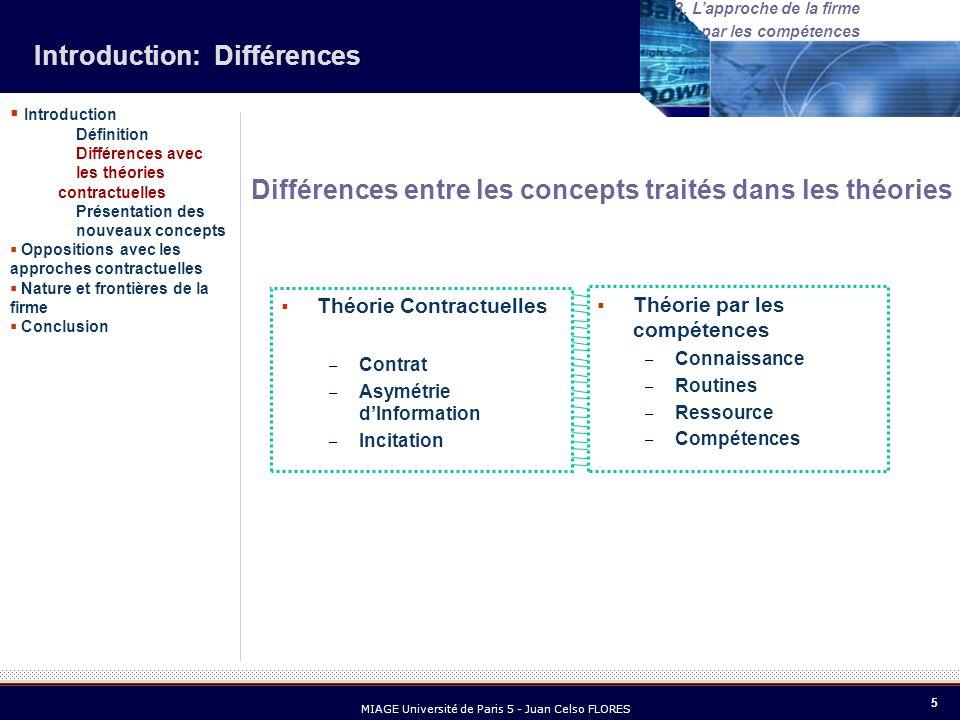 6 MIAGE Université de Paris 5 - Juan Celso FLORES 3.