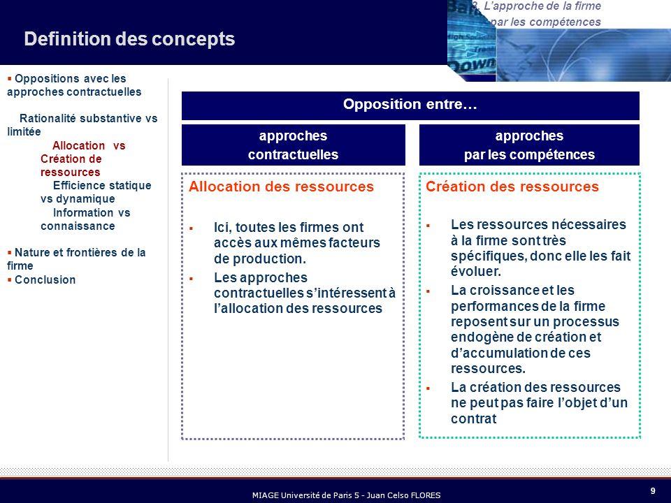 10 MIAGE Université de Paris 5 - Juan Celso FLORES 3.