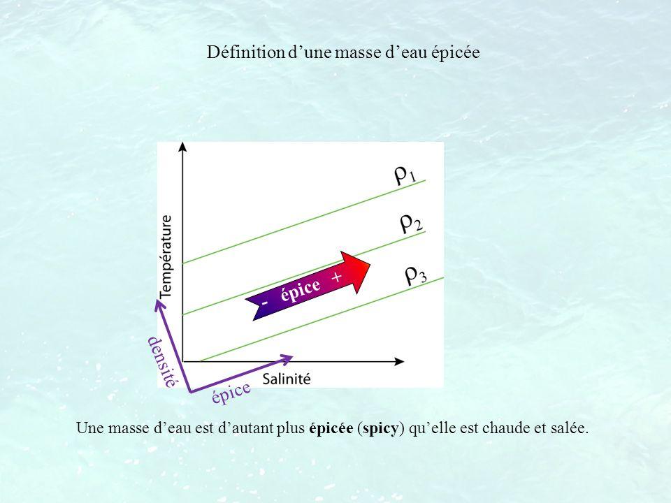 Définition dune masse deau épicée - épice + épice densité Une masse deau est dautant plus épicée (spicy) quelle est chaude et salée.