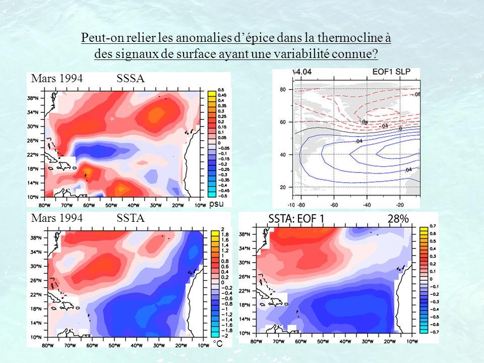Peut-on relier les anomalies dépice dans la thermocline à des signaux de surface ayant une variabilité connue? Mars 1994 SSSA Mars 1994 SSTA psu °C