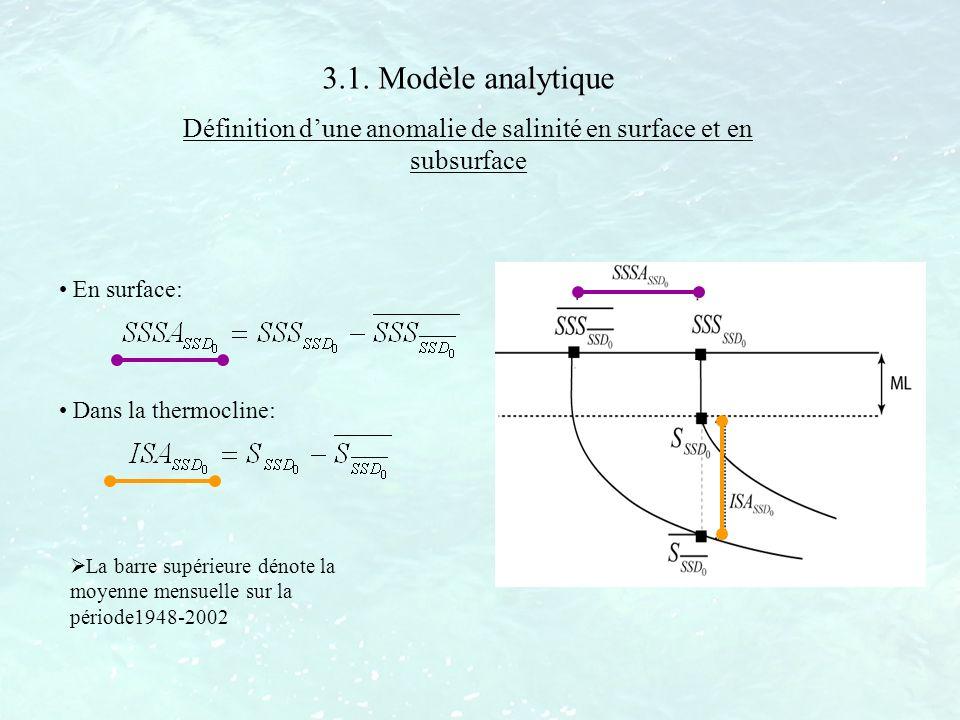 En surface: Dans la thermocline: La barre supérieure dénote la moyenne mensuelle sur la période1948-2002 3.1. Modèle analytique Définition dune anomal