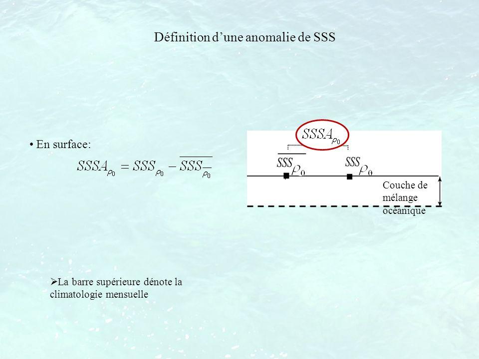 En surface: La barre supérieure dénote la climatologie mensuelle Définition dune anomalie de SSS Couche de mélange océanique
