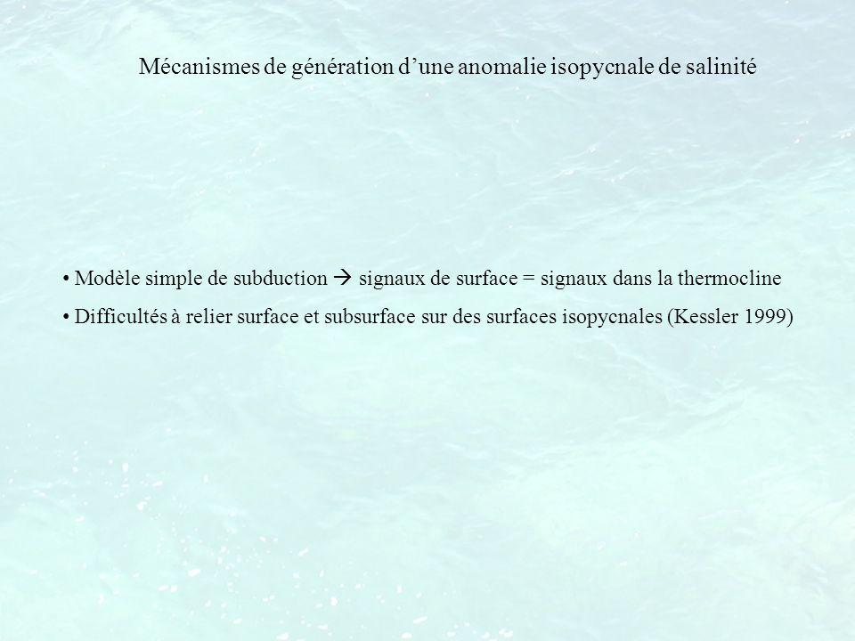 Mécanismes de génération dune anomalie isopycnale de salinité Modèle simple de subduction signaux de surface = signaux dans la thermocline Difficultés