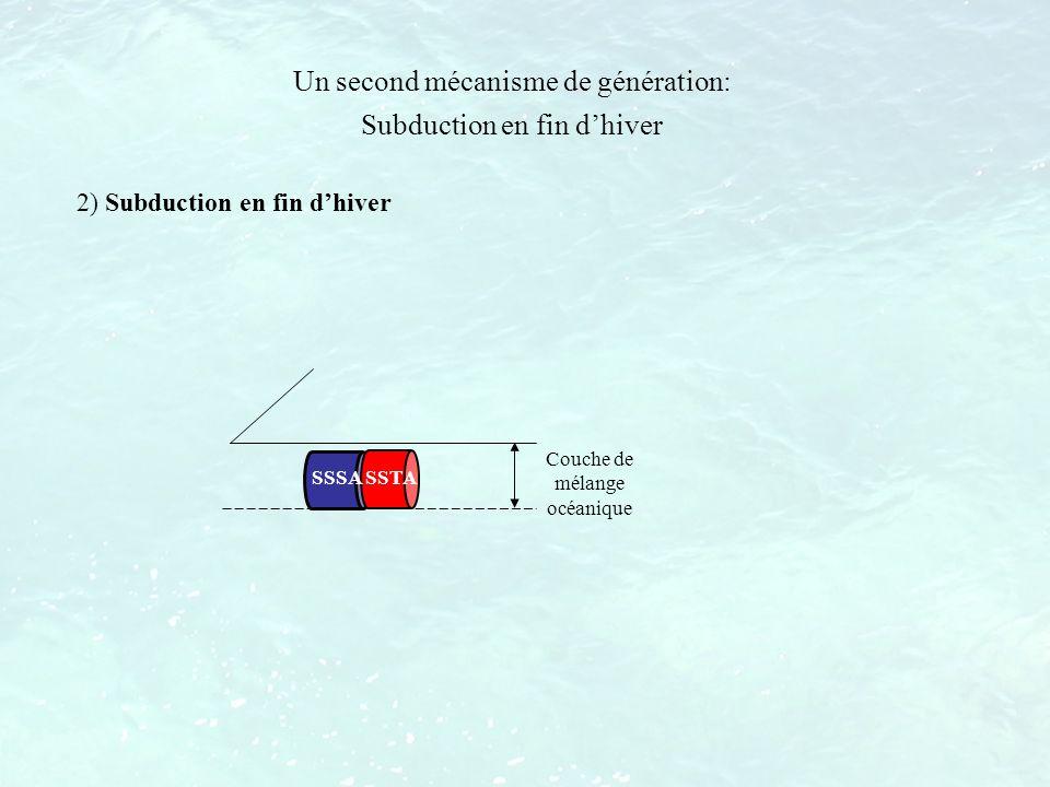 2) Subduction en fin dhiver Un second mécanisme de génération: Subduction en fin dhiver Couche de mélange océanique SSSA SSTA