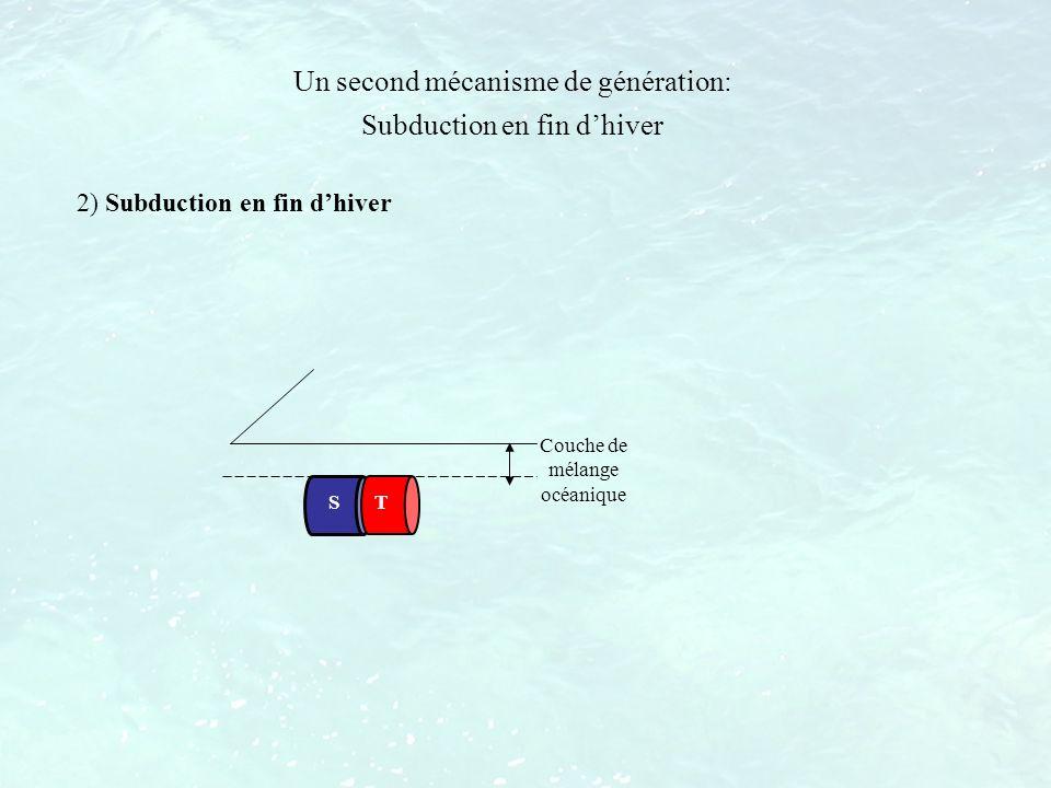 2) Subduction en fin dhiver Un second mécanisme de génération: Subduction en fin dhiver Couche de mélange océanique S T