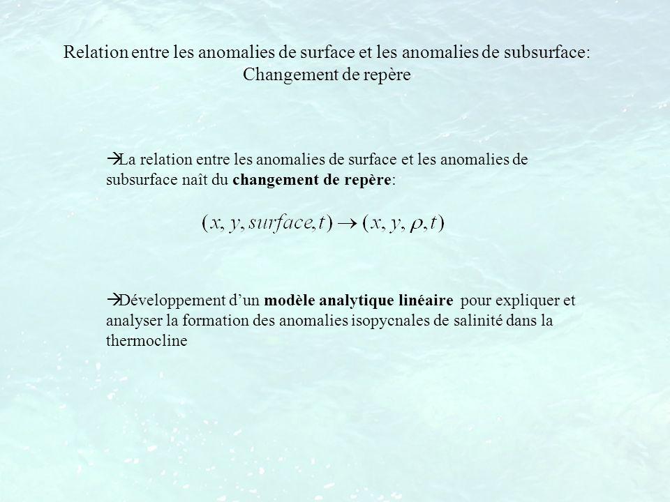 Relation entre les anomalies de surface et les anomalies de subsurface: Changement de repère La relation entre les anomalies de surface et les anomali