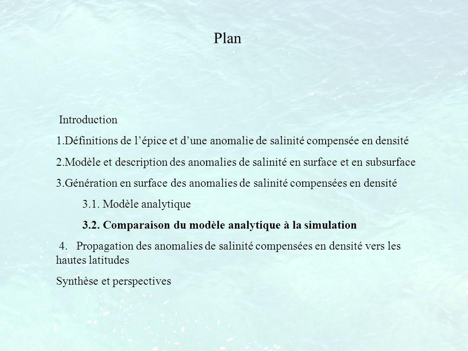 Introduction 1.Définitions de lépice et dune anomalie de salinité compensée en densité 2.Modèle et description des anomalies de salinité en surface et