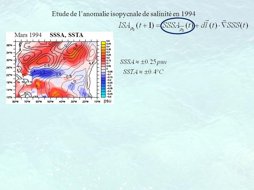 Etude de lanomalie isopycnale de salinité en 1994 Mars 1994 SSSA, SSTA psu