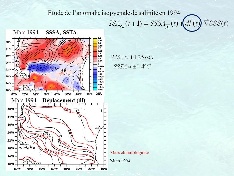 Mars 1994 SSSA, SSTA psu Mars 1994 Déplacement (dl) Mars climatologique Mars 1994 Etude de lanomalie isopycnale de salinité en 1994