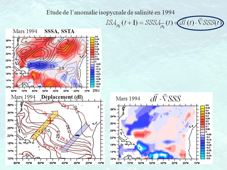 Mars 1994 SSSA, SSTA psu Mars 1994 Déplacement (dl) + - Mars 1994 Etude de lanomalie isopycnale de salinité en 1994