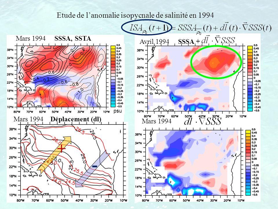 Mars 1994 Mars 1994 SSSA, SSTA psu Mars 1994 Déplacement (dl) + - Avril 1994 SSSA + Etude de lanomalie isopycnale de salinité en 1994