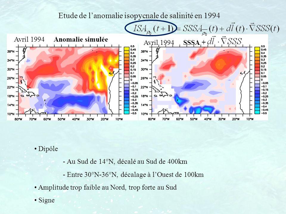 Avril 1994 SSSA + Avril 1994 Anomalie simulée Dipôle - Au Sud de 14°N, décalé au Sud de 400km - Entre 30°N-36°N, décalage à lOuest de 100km Amplitude