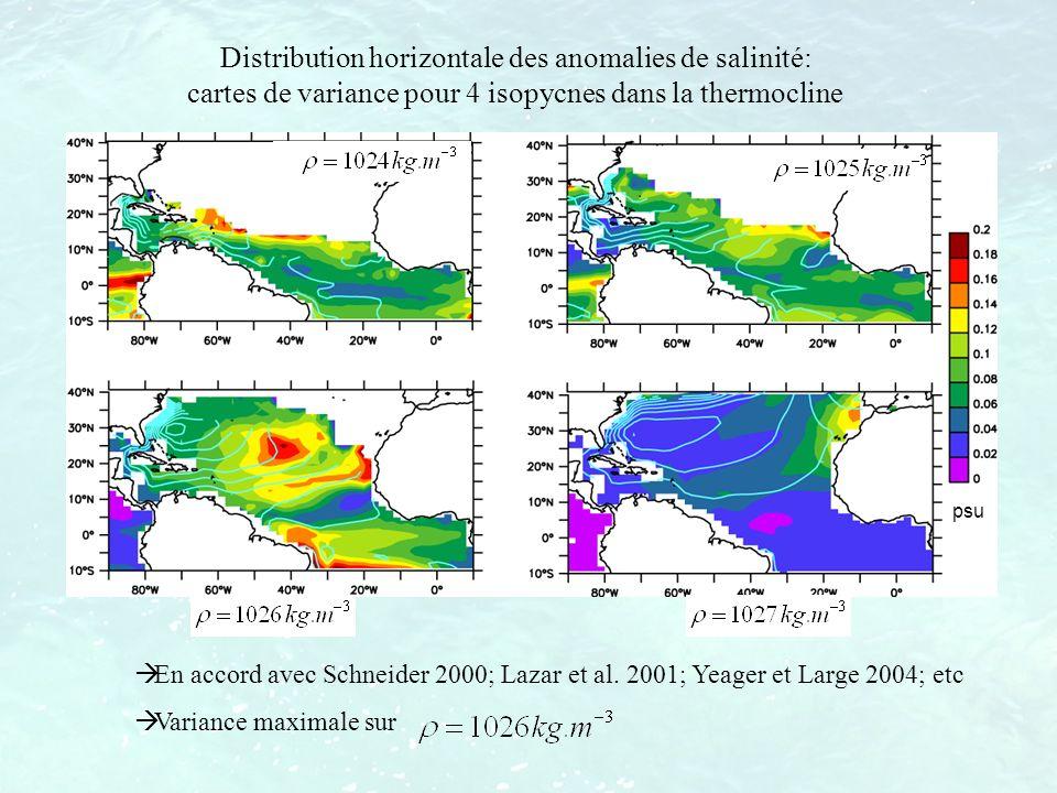 Distribution horizontale des anomalies de salinité: cartes de variance pour 4 isopycnes dans la thermocline psu En accord avec Schneider 2000; Lazar e