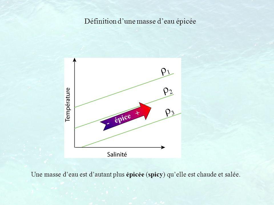 Une masse deau est dautant plus épicée (spicy) quelle est chaude et salée. Définition dune masse deau épicée - épice +