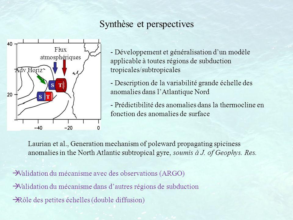 Synthèse et perspectives Flux atmosphériques - Développement et généralisation dun modèle applicable à toutes régions de subduction tropicales/subtrop