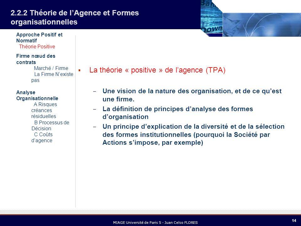 14 MIAGE Université de Paris 5 - Juan Celso FLORES 2.2.2 Théorie de lAgence et Formes organisationnelles La théorie « positive » de lagence (TPA) – Un