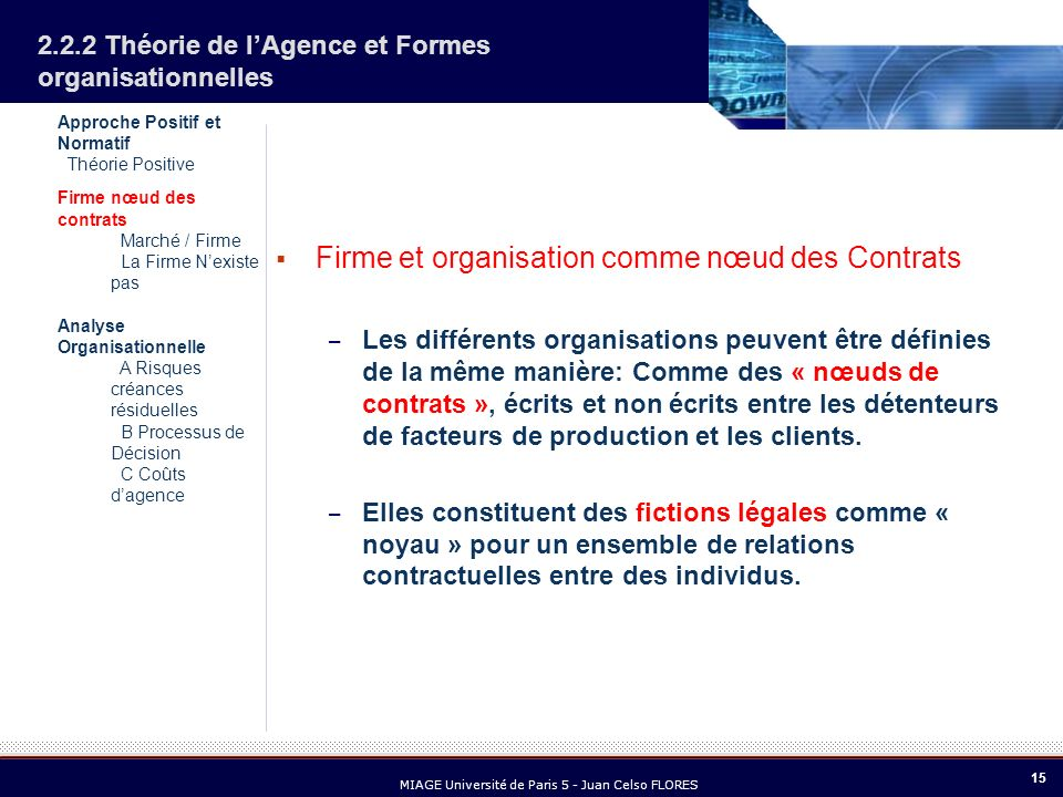 15 MIAGE Université de Paris 5 - Juan Celso FLORES 2.2.2 Théorie de lAgence et Formes organisationnelles Firme et organisation comme nœud des Contrats