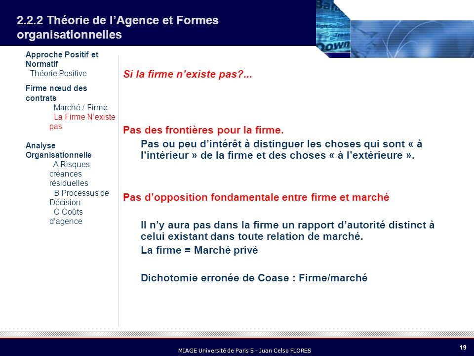 19 MIAGE Université de Paris 5 - Juan Celso FLORES 2.2.2 Théorie de lAgence et Formes organisationnelles Si la firme nexiste pas?... Pas des frontière