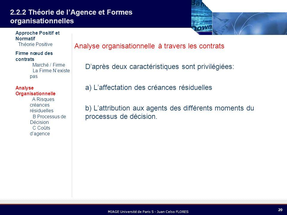 20 MIAGE Université de Paris 5 - Juan Celso FLORES 2.2.2 Théorie de lAgence et Formes organisationnelles Analyse organisationnelle à travers les contr