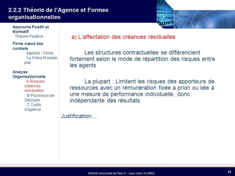 21 MIAGE Université de Paris 5 - Juan Celso FLORES 2.2.2 Théorie de lAgence et Formes organisationnelles a) Laffectation des créances résiduelles Les