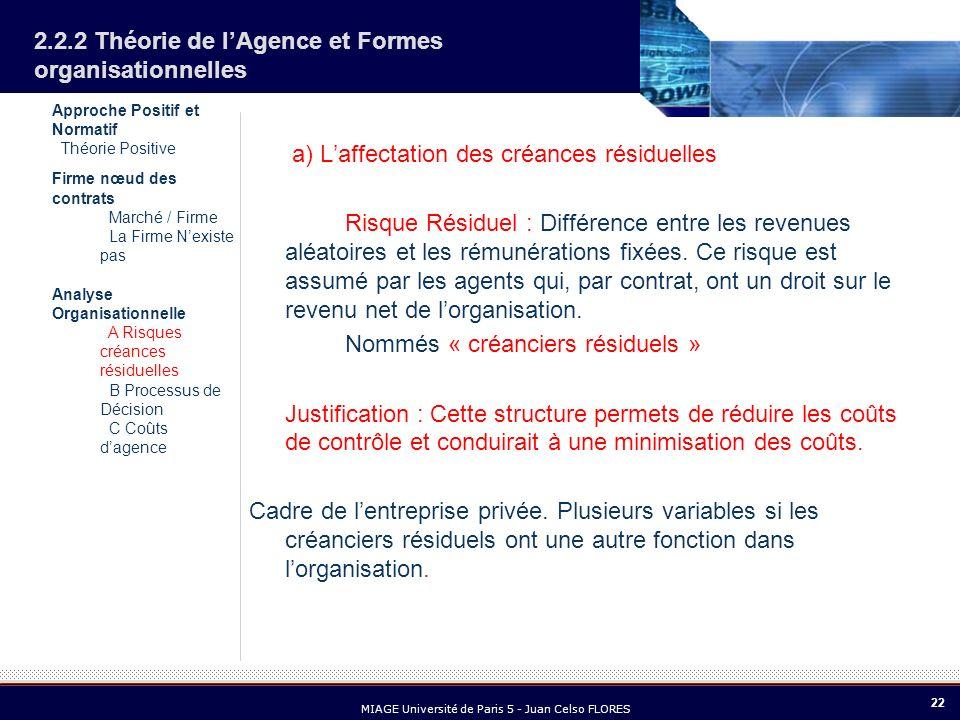 22 MIAGE Université de Paris 5 - Juan Celso FLORES 2.2.2 Théorie de lAgence et Formes organisationnelles a) Laffectation des créances résiduelles Risq