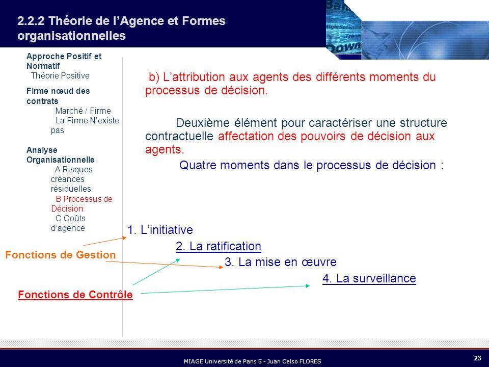 23 MIAGE Université de Paris 5 - Juan Celso FLORES 2.2.2 Théorie de lAgence et Formes organisationnelles b) Lattribution aux agents des différents mom