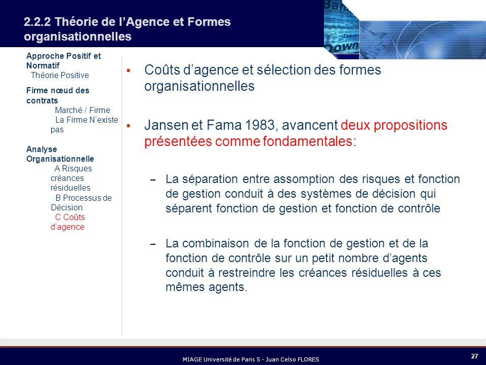 27 MIAGE Université de Paris 5 - Juan Celso FLORES Approche Positif et Normatif Théorie Positive Firme nœud des contrats Marché / Firme La Firme Nexis