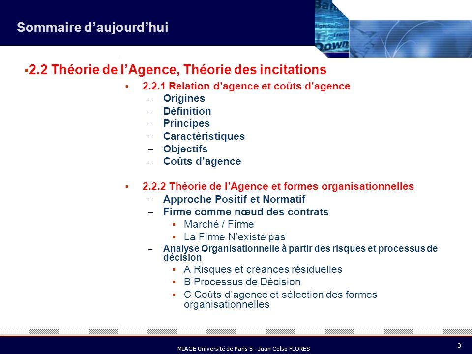 3 MIAGE Université de Paris 5 - Juan Celso FLORES Sommaire daujourdhui 2.2.1 Relation dagence et coûts dagence – Origines – Définition – Principes – C