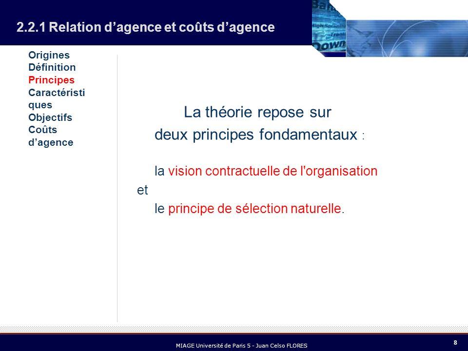 8 MIAGE Université de Paris 5 - Juan Celso FLORES La théorie repose sur deux principes fondamentaux : la vision contractuelle de l'organisation et le