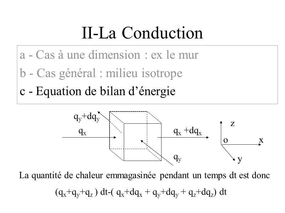 II-La Conduction a - Cas à une dimension : ex le mur b - Cas général : milieu isotrope c - Equation de bilan dénergie (q x +q y +q z ) dt-( q x +dq x
