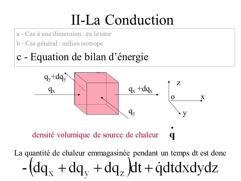 II-La Conduction a - Cas à une dimension : ex le mur b - Cas général : milieu isotrope c - Equation de bilan dénergie La quantité de chaleur emmagasin