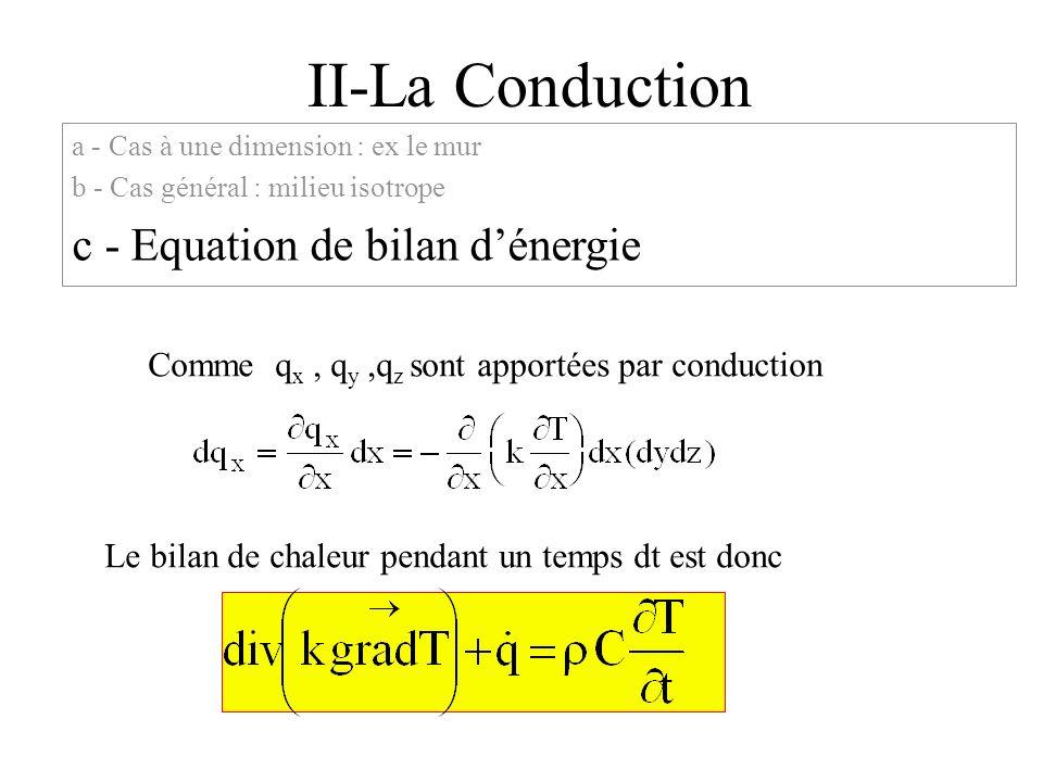 II-La Conduction a - Cas à une dimension : ex le mur b - Cas général : milieu isotrope c - Equation de bilan dénergie Le bilan de chaleur pendant un t