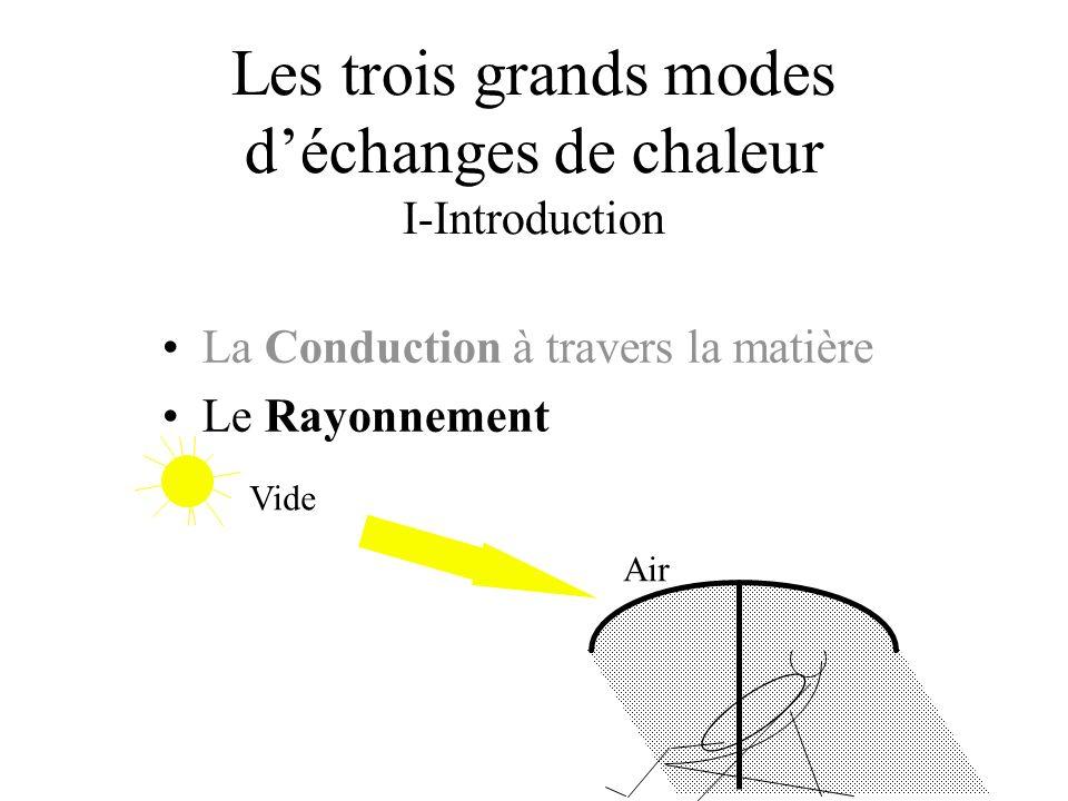 Les trois grands modes déchanges de chaleur I-Introduction La Conduction à travers la matière Le Rayonnement Vide Air