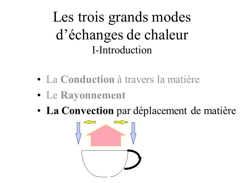 Les trois grands modes déchanges de chaleur I-Introduction La Conduction à travers la matière Le Rayonnement La Convection par déplacement de matière