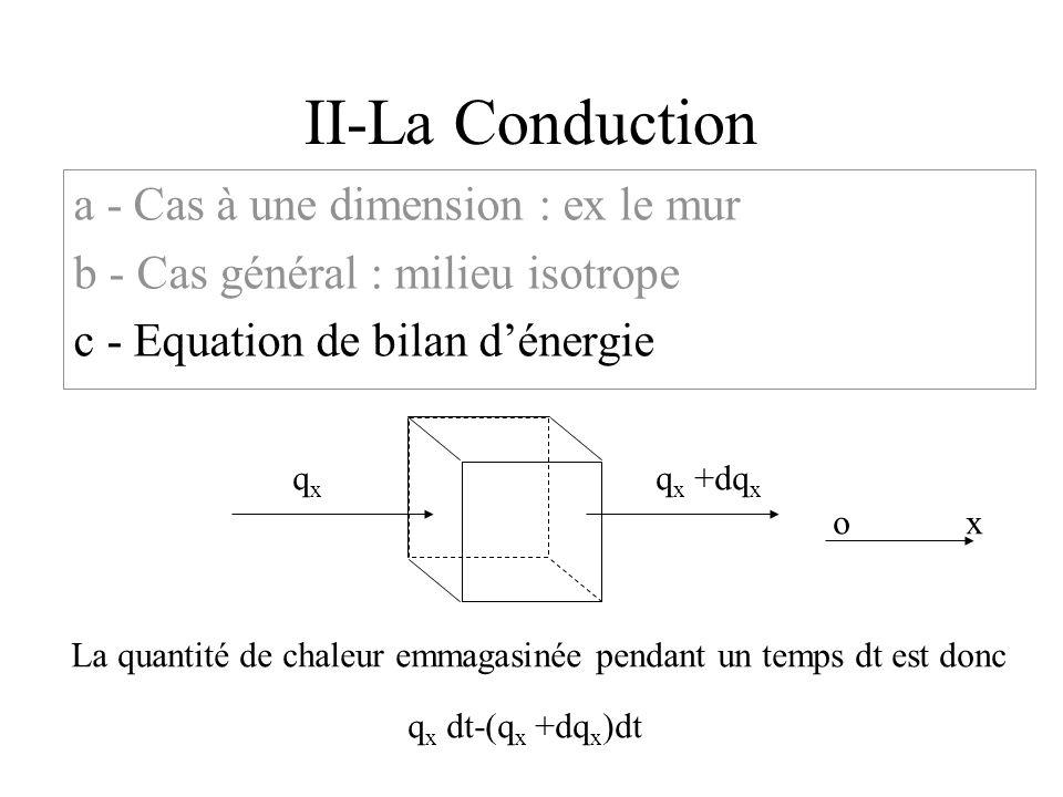 II-La Conduction a - Cas à une dimension : ex le mur b - Cas général : milieu isotrope c - Equation de bilan dénergie qxqx q x +dq x La quantité de ch