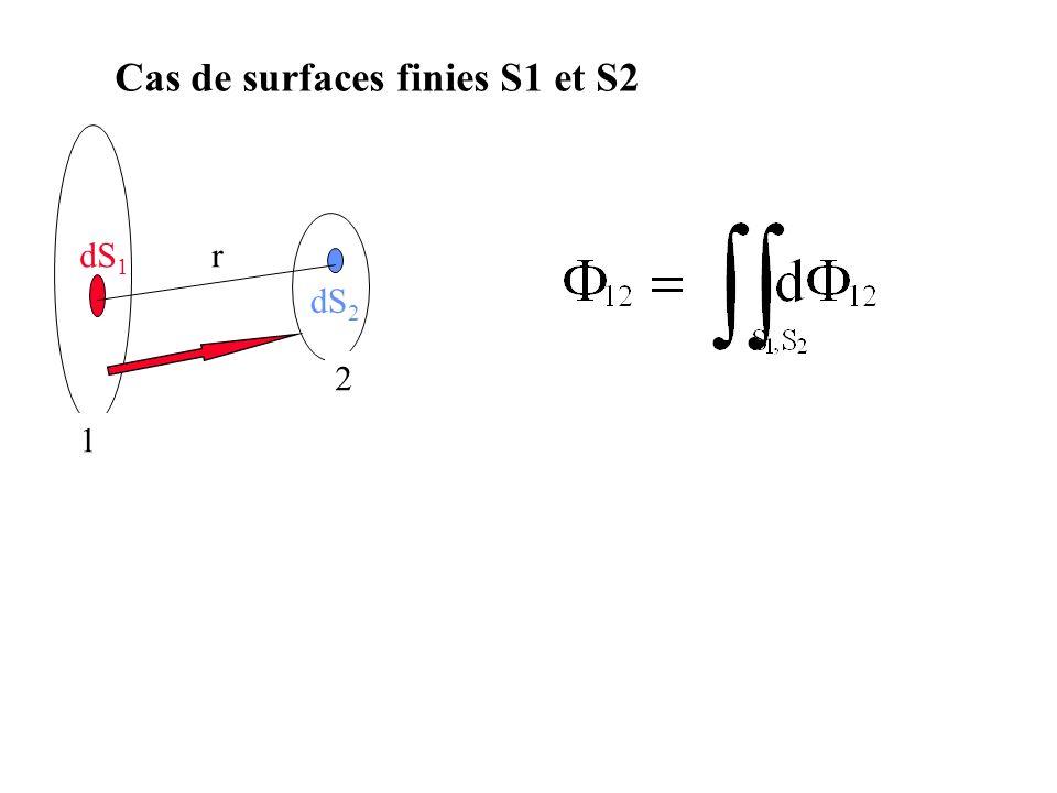 Cas de surfaces finies S1 et S2 dS 1 dS 2 r 1 2