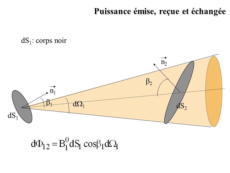 Cas de surfaces finies S1 et S2 dS 1 r 1 2