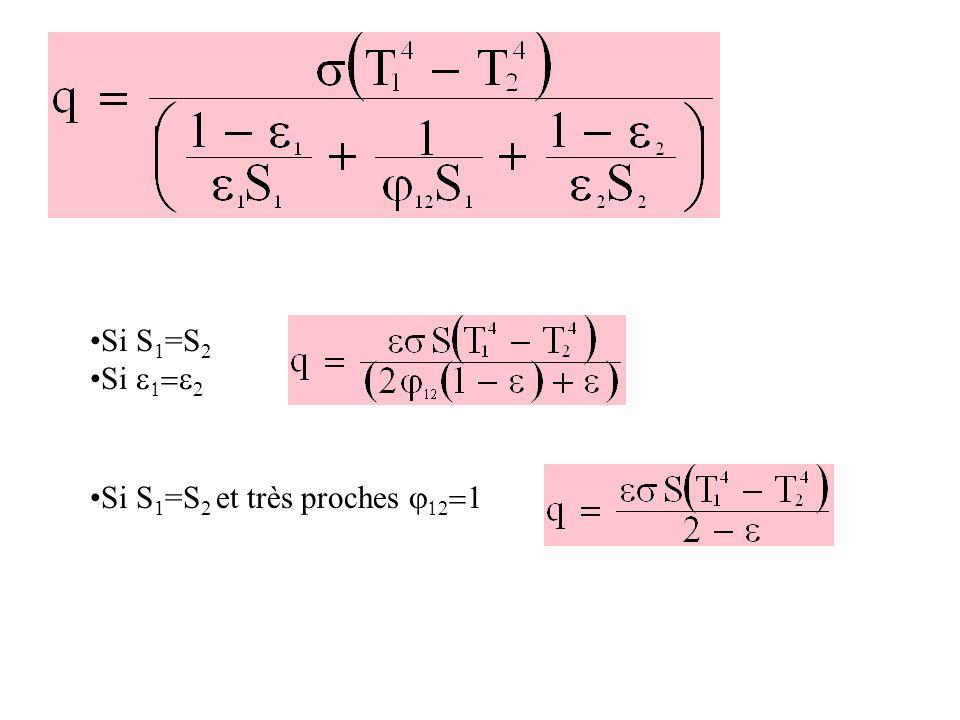 Si S 1 =S 2 Si Si S 1 =S 2 et très proches
