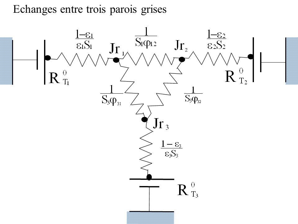 Echanges entre trois parois grises