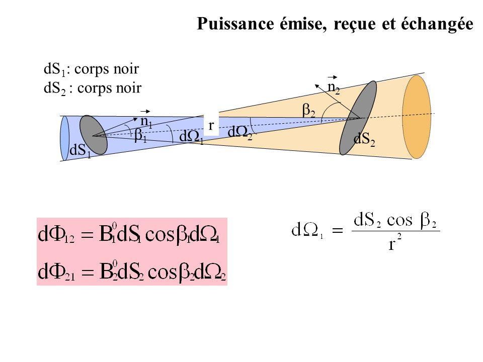 Jr1 Ir2 1 2 Echange entre surfaces grises